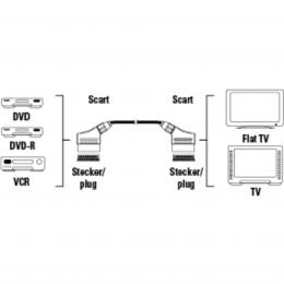 Audio, TV a domácí kino AV kabely a adaptéry